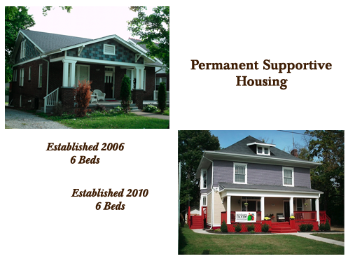 permanenthouses